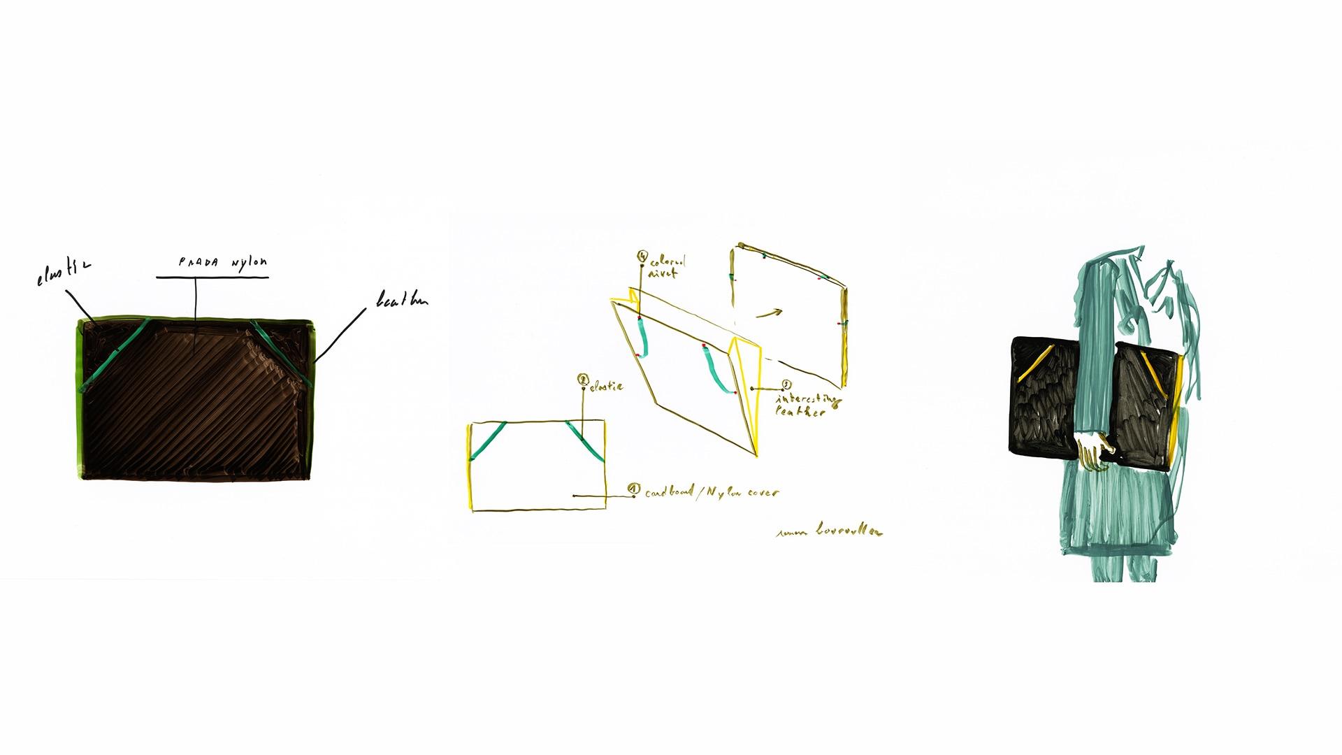 8589b65729764f FIRST EDITION Design process. Ronan Bourollec: the sketches